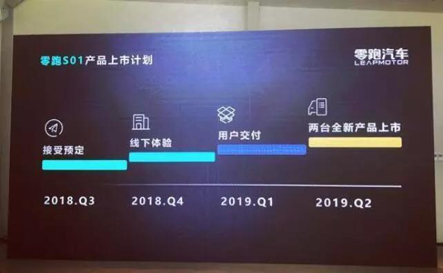 零跑S01将在年底正式宣布 发布2019年筹划