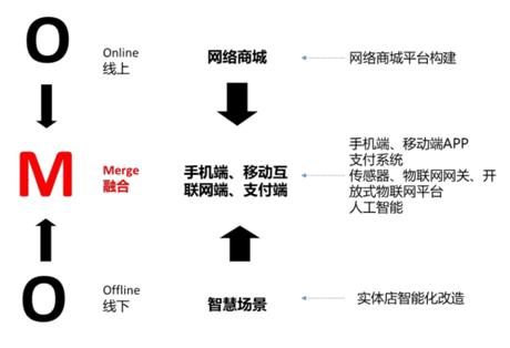 展商|唐人科技将携开放式物联网平台亮相第四届中国(国际)物联网博览会-中国国际物联网博览会