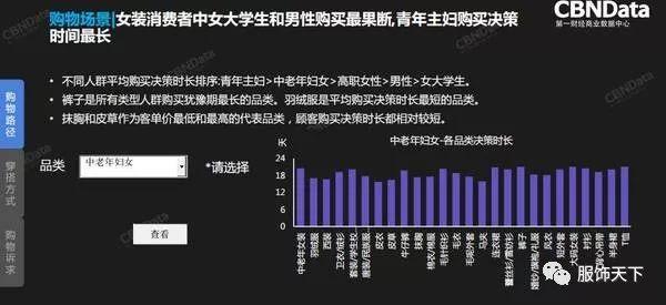 2018服装行业年度消费者趋势洞察报告发布(图8)