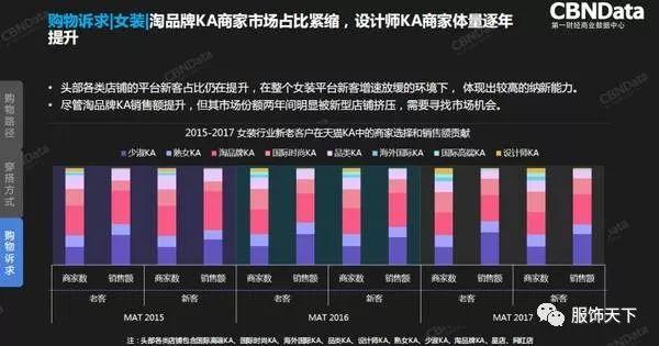 2018服装行业年度消费者趋势洞察报告发布(图19)