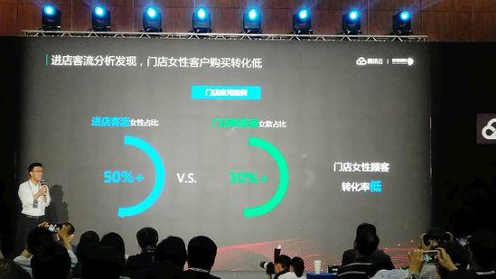 门店数字化转型初步成果 百丽用了这些招(图5)