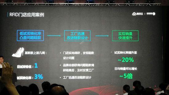 门店数字化转型初步成果 百丽用了这些招(图11)