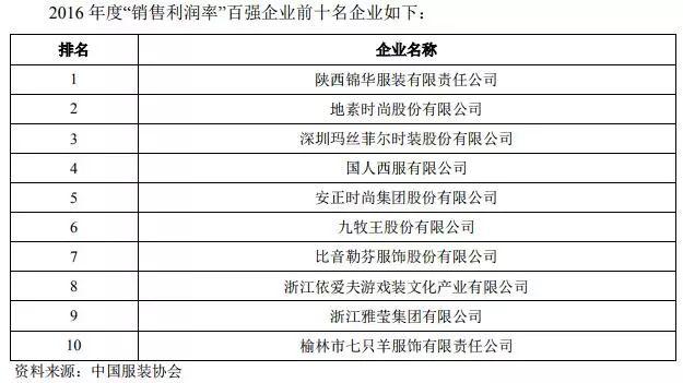 """""""婆媳纠纷""""暂停 女装DAZZLE母公司地素时尚重启IPO(图5)"""