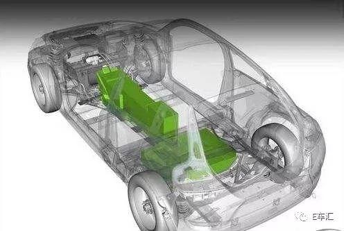 """竞争者越来越多 新能源车企""""抱团取暖""""有用吗"""