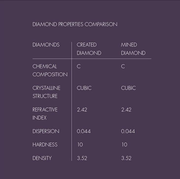 加码人造钻石,施华洛世奇集团将人造钻石龙都国际娱乐 Diama 归入旗下奢侈品部门