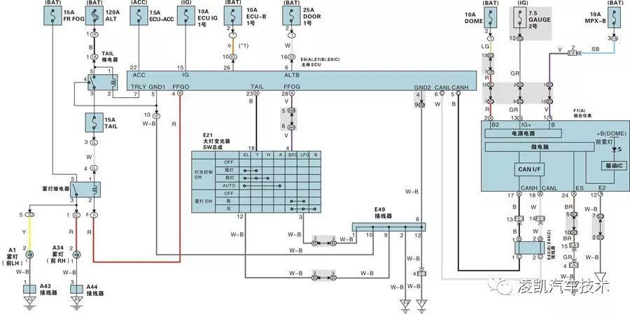 丰田车系典型的前照灯电路图如图1和图2 所示(图片可放大)。  图1-典型的丰田车系前照灯电路图(一)  图2-典型的丰田车系前照灯电路图(二) (1)近光灯电路识读  当E6(A)、E7(B)、E8(C)主体ECU(下面简称主体ECU)接收到E21大灯变光器SW总成送来的近光灯开启信号时,主体ECU控制其端子HRLY输出一个接地信号,这时图1中的H-LP(LL)继电器和H-LP(RL)继电器同时工作使继电器常开触点闭合。工作电路为蓄电池下极FL MAIN主熔丝H-LP(LL)继电器和H-LP(RL)继