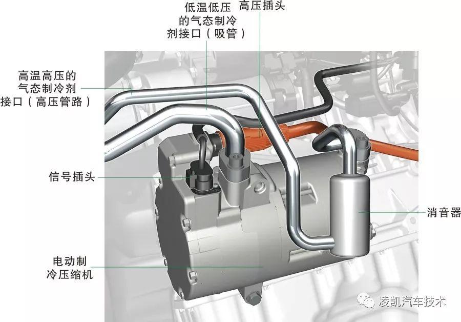 新能源汽车技术25-图解宝马f18530le插电混动结构原理