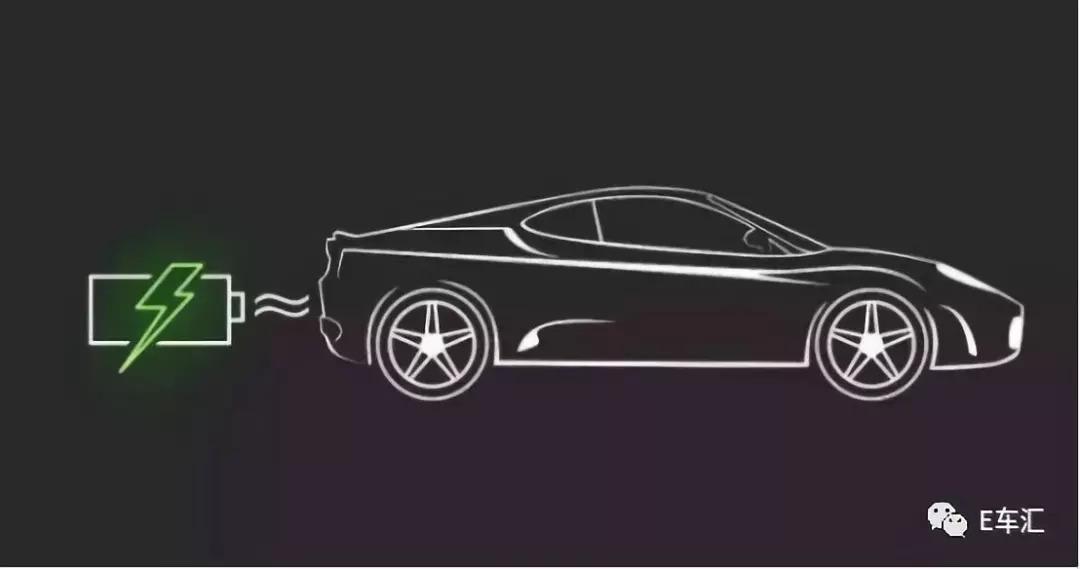 我们身边的环保 应该重新能源汽车开始