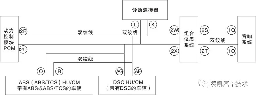 电路识读39-车载网络(can)系统组成及电路图识读