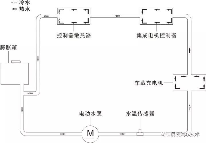 广汽传祺ga3sphev驱动控制及其冷却系统