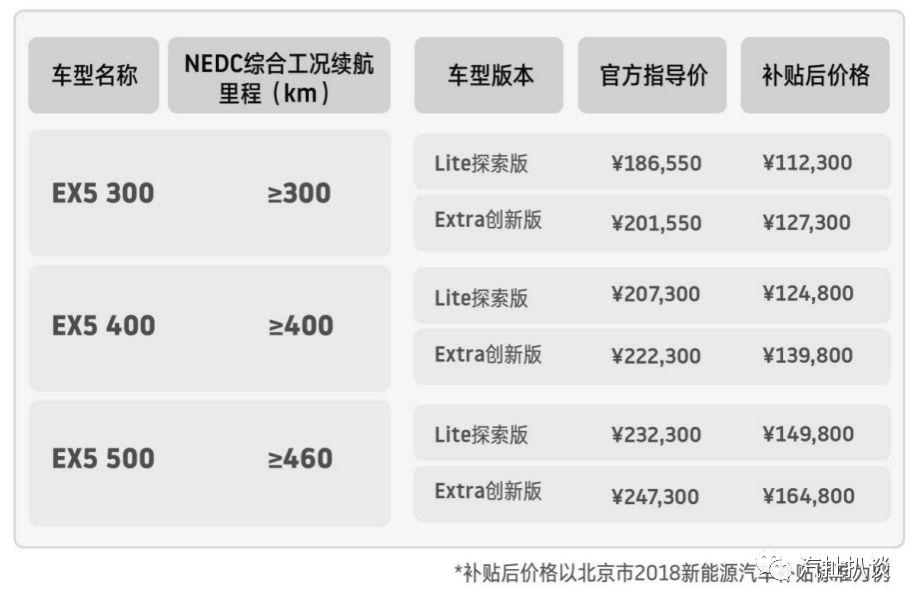 威马EX5将迎来交付潮 除了三电还要普及这些