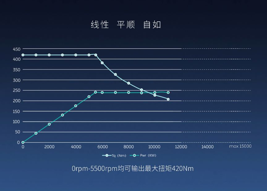 电驹妹试驾蔚来ES8,从充电体验看蔚来的高标准服务体系(图5)