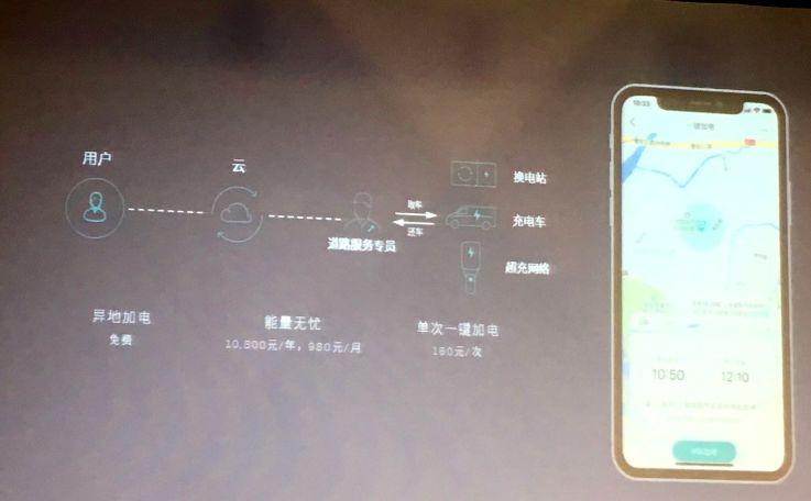 电驹妹试驾蔚来ES8,从充电体验看蔚来的高标准服务体系(图13)