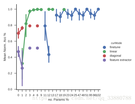 增量学习 Incremental learning 人工智能算法大全_AI算法 第10张