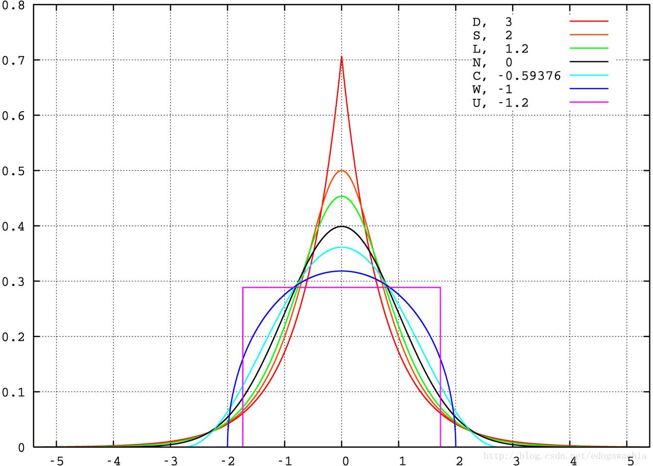 独立成分分析 Independent Component Analysis/ICA 人工智能算法大全_AI算法 第6张