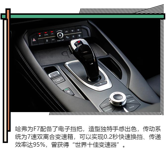 试驾哈弗F7,车型,哈弗SUV