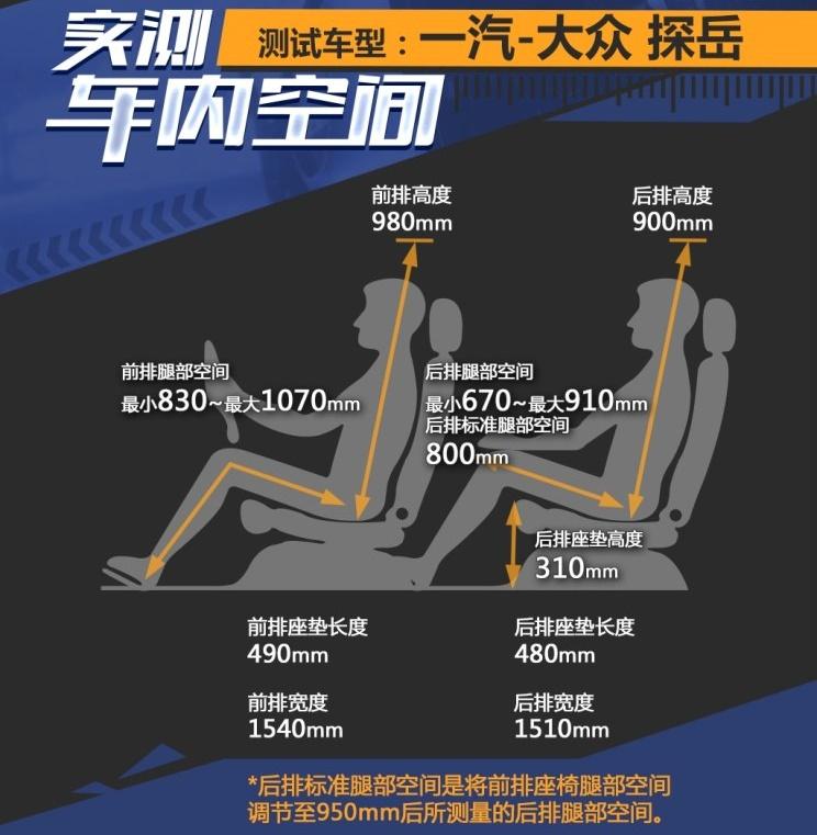 https://www3.autoimg.cn/newsdfs/g27/M03/82/38/744x0_0_autohomecar__ChcCQFu8dMWAfxk4AAZAMFSXEJ4410.jpg