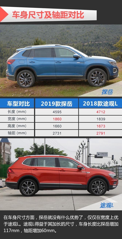 大众中级SUV,中级SUV的较量,探岳对比途观L