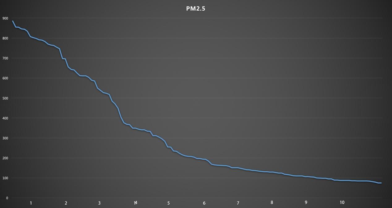 戴森/图表/2.5.jpg