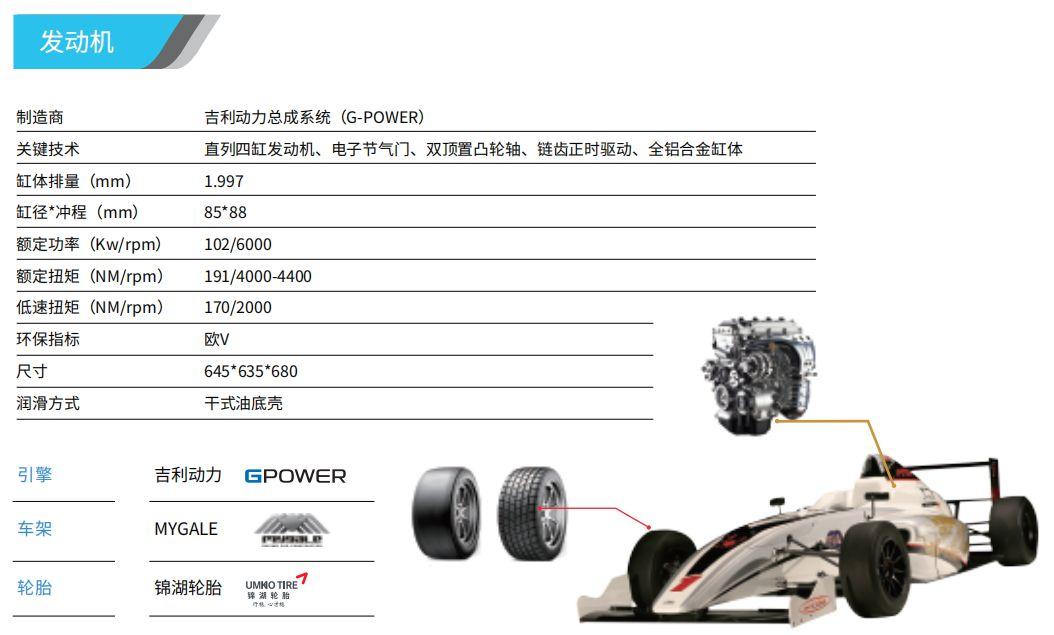 2019赛季中国方程式大奖赛车队、车手招募通道开放!