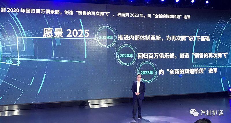 """北京现代跻身""""千万俱乐部"""" 发布2025愿景"""
