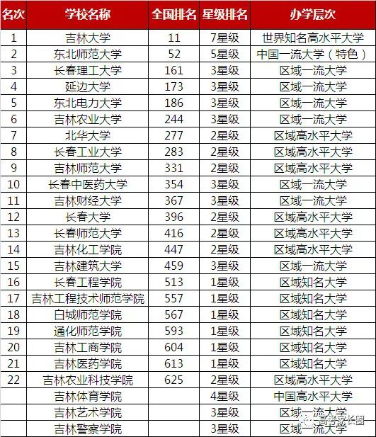 2019nV南经济排名_在兼顾了常规赛排名和队伍平均水... vs EDG   北京时间3月31日,2019...