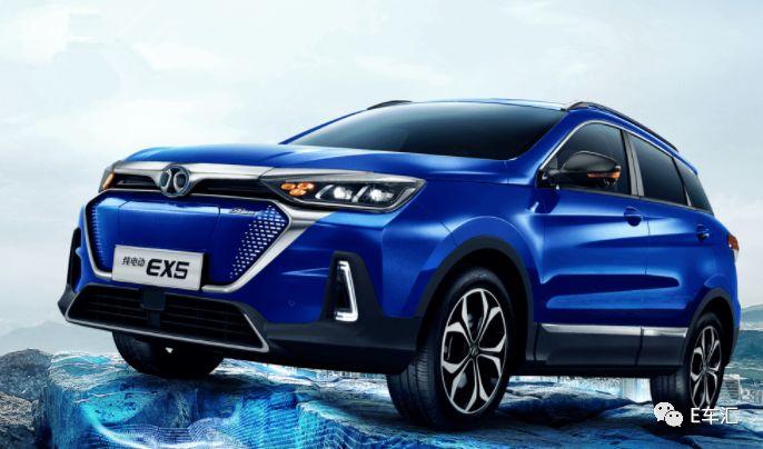 车市趋势未明 不过这些新能源车企已经做好了规划