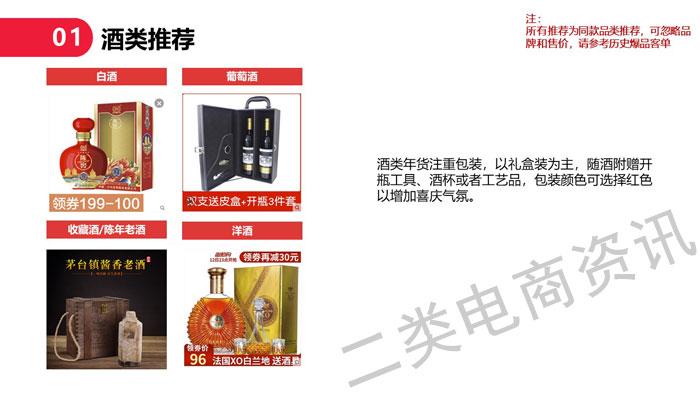 二类电商选品推荐—酒类产品