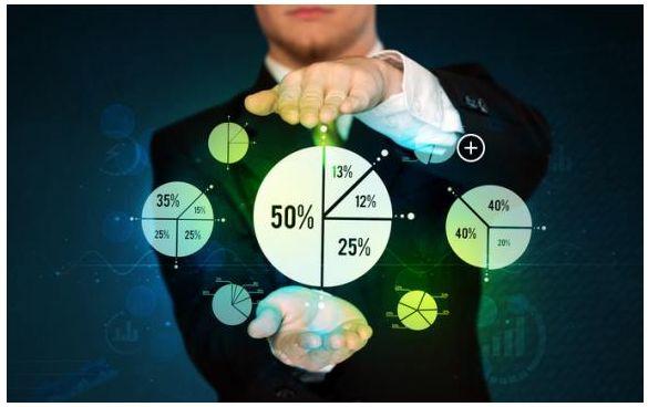 解析二类电商信息流推广:展现量、点击率、转化率、ROI