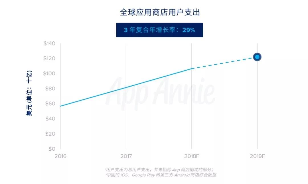 2019年互联网移动广告行业发展的三大趋势前景预测