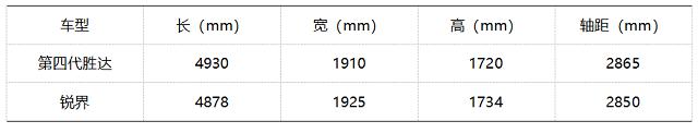 主力车型预售价仅25万元 北京现代第四代胜达究竟值不值得买?