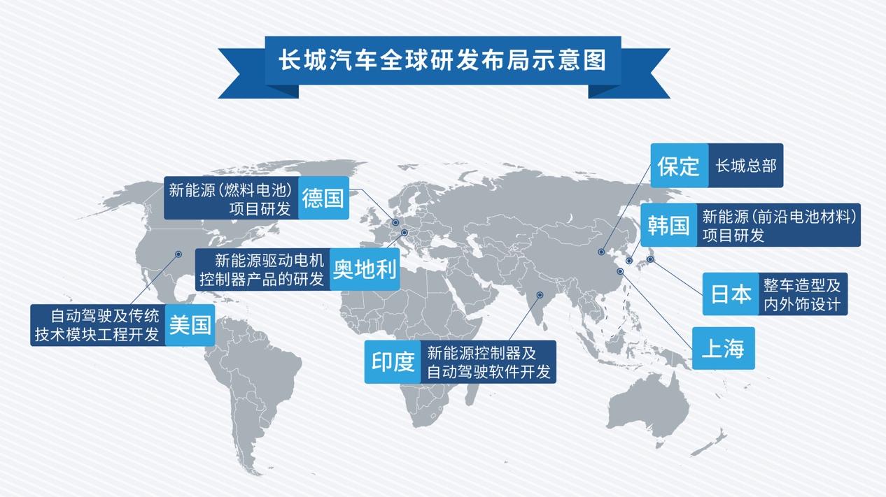"""哈弗F7助力人民日报客户端传达""""丝绸之路""""最新资讯"""