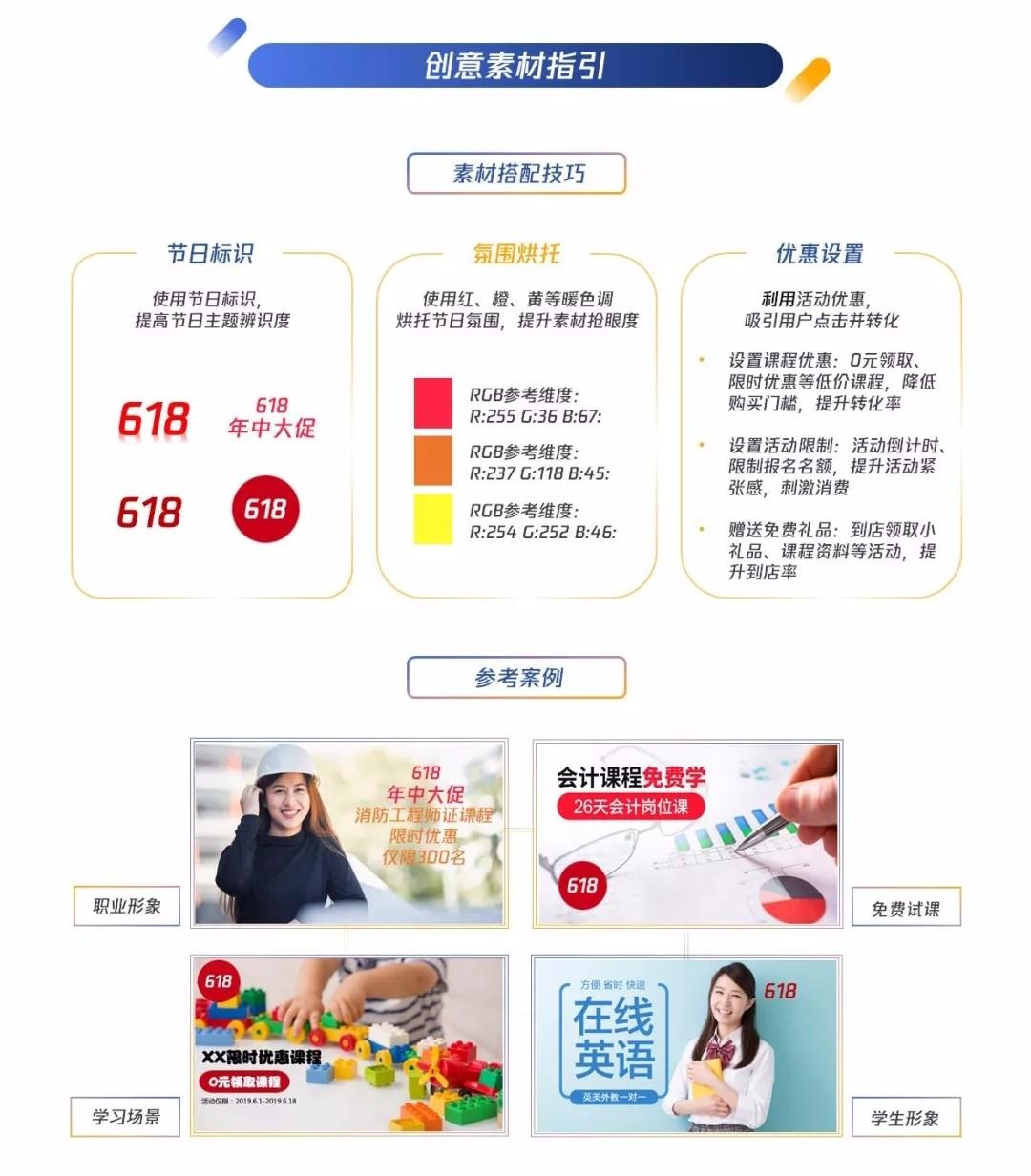 618教育行业如何利用Tencent广告进行推广?
