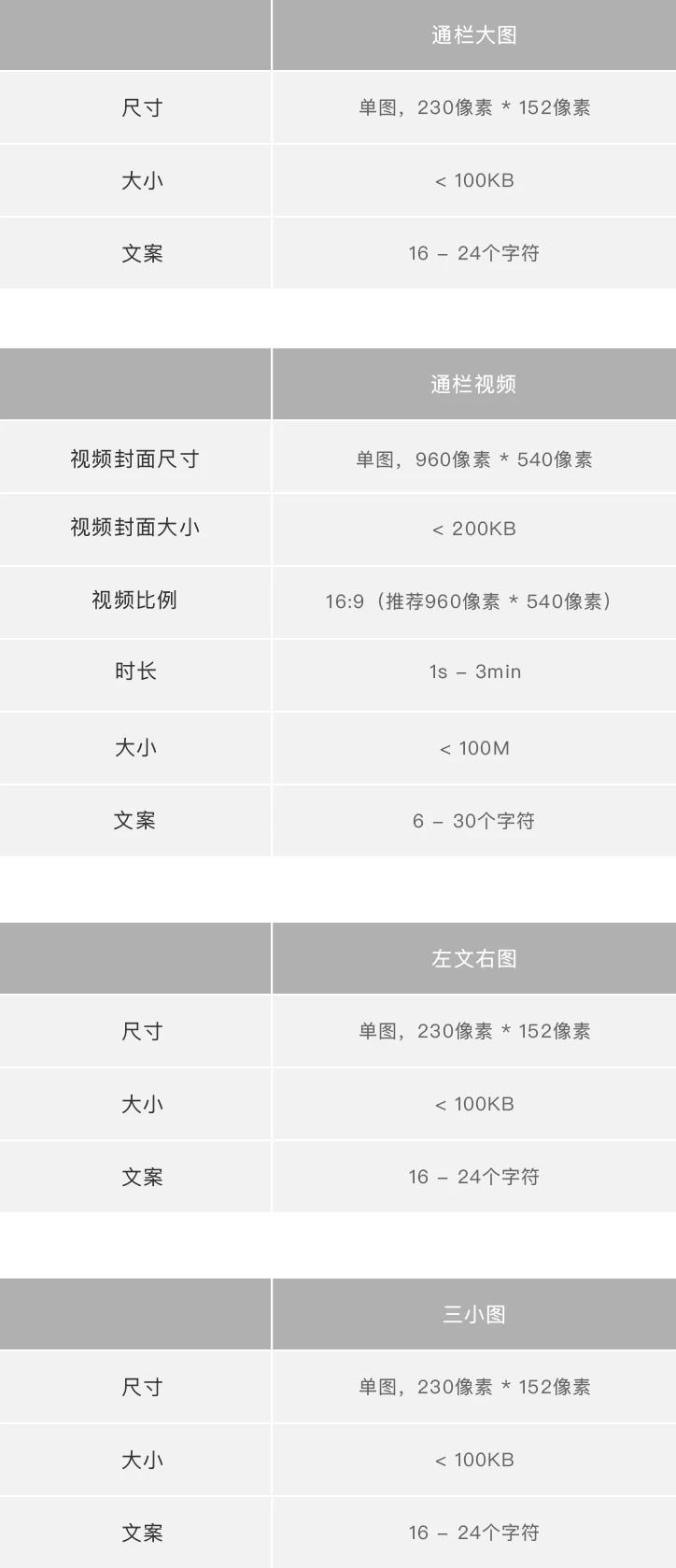 騰訊新聞廣告位收費模式介紹