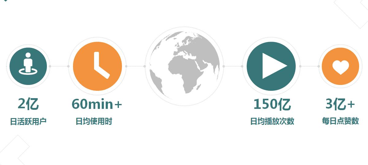 快手广告平台介绍,快手短视频广告