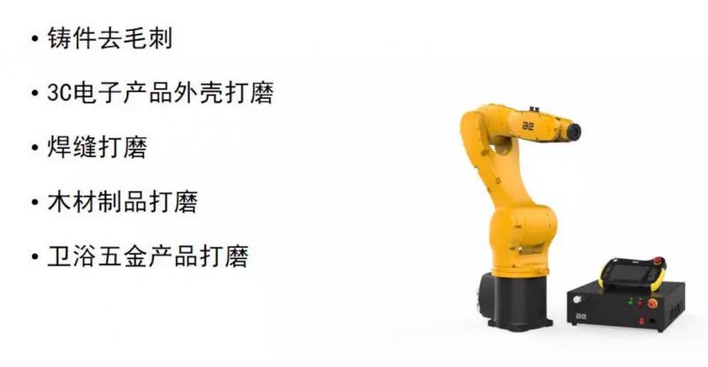 配天机器人赵明明:软实力与硬实力:机器人智能打磨的两大引擎