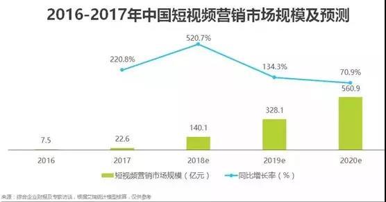 深圳短视频信息流广告就找深圳厚拓企业