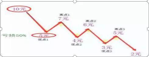 投资理财-新闻配图10.18晚间要闻:2733点是牛市第二波起点?16股发重大利好公告今日新闻(11)