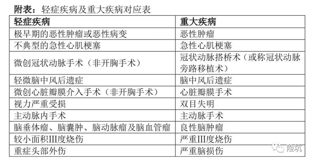 中意人寿悦享安康2019——能让人中意吗?