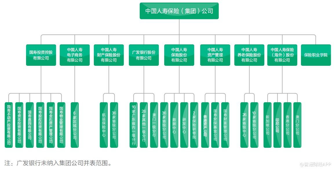 """我的关键词 一纸国寿集团回应""""上市""""公告 溅起中国人寿一滩水花  网贷"""