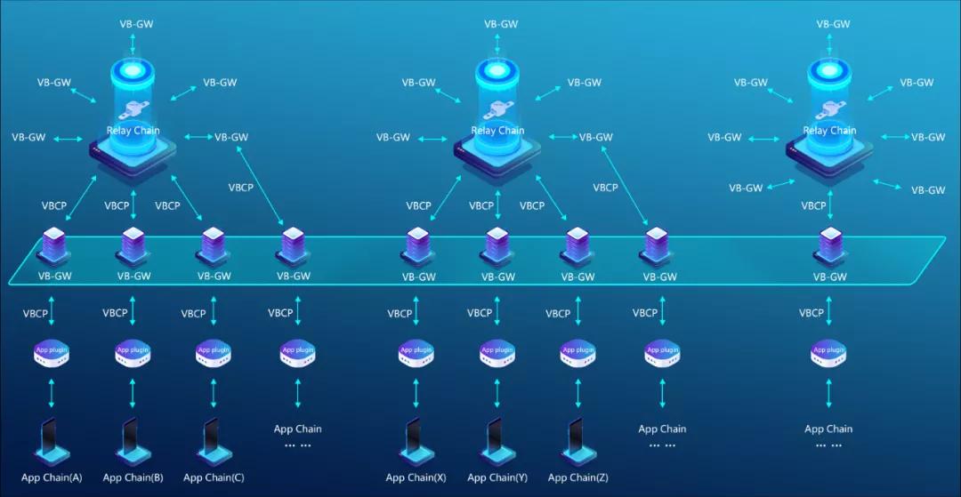 """""""XVB开发者中心""""国庆节上线,从6大方面应对传统开发者平台弊端"""