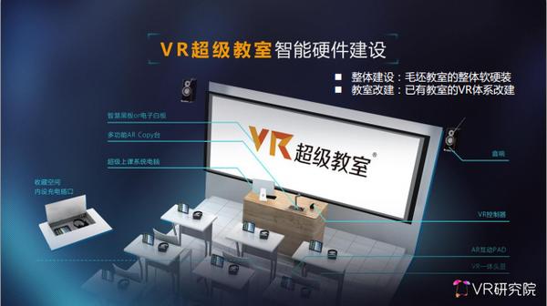 VR研究院:中国VR/AR教育产业现状述评及未来趋势预测 AR资讯 第13张
