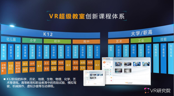 VR研究院:中国VR/AR教育产业现状述评及未来趋势预测 AR资讯 第14张