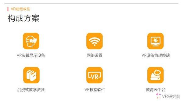 VR研究院:中国VR/AR教育产业现状述评及未来趋势预测 AR资讯 第22张