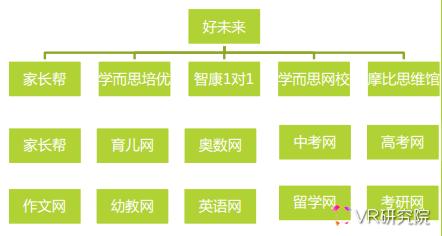 VR研究院:中国VR/AR教育产业现状述评及未来趋势预测 AR资讯 第46张