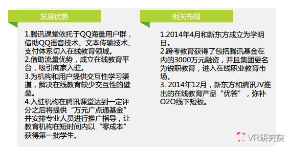 VR研究院:中国VR/AR教育产业现状述评及未来趋势预测 AR资讯 第48张