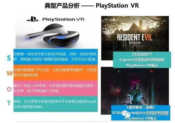 重磅:2016年VR游戏市场趋势研究报告 AR资讯 第11张