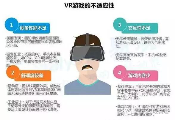 重磅:2016年VR游戏市场趋势研究报告 AR资讯 第18张