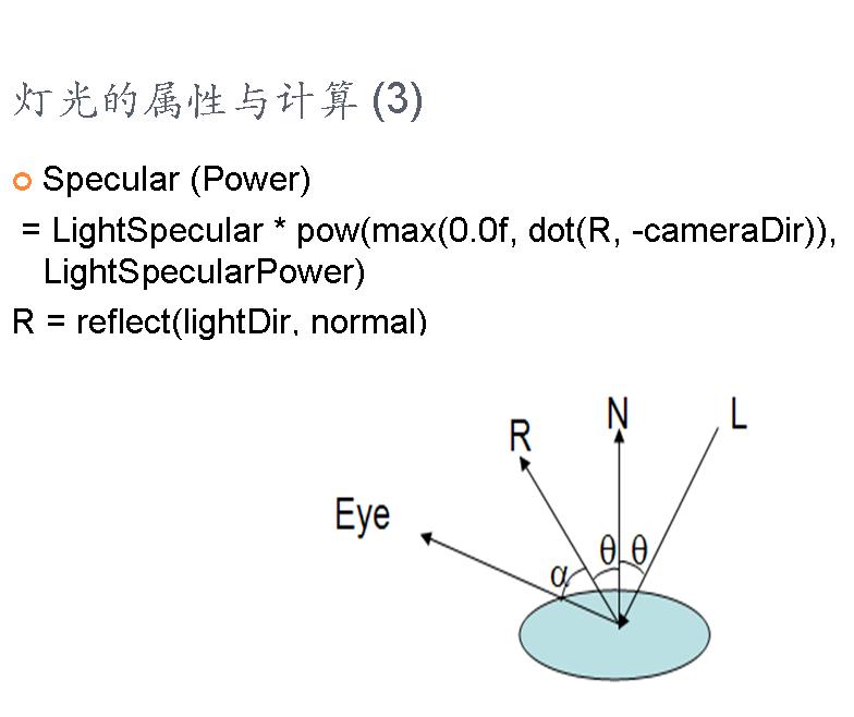 图形学基础教程03--矩阵变换和光照 (带演示程序) 资源教程 第14张
