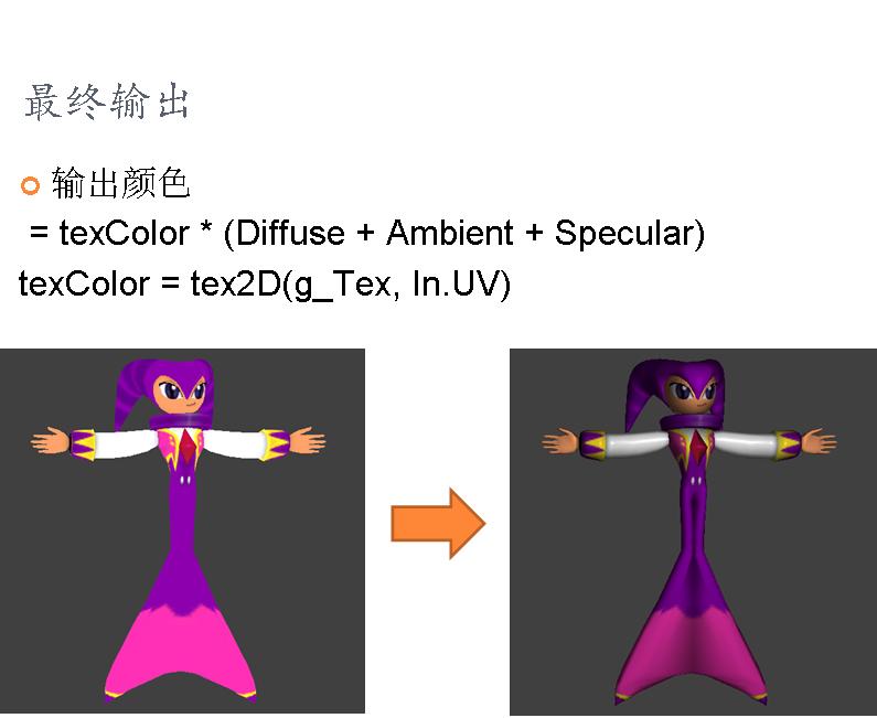 图形学基础教程03--矩阵变换和光照 (带演示程序) 资源教程 第15张